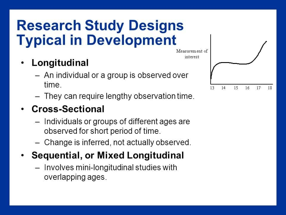 Image result for Longitudinal, Cross-sectional, Cross-sequential